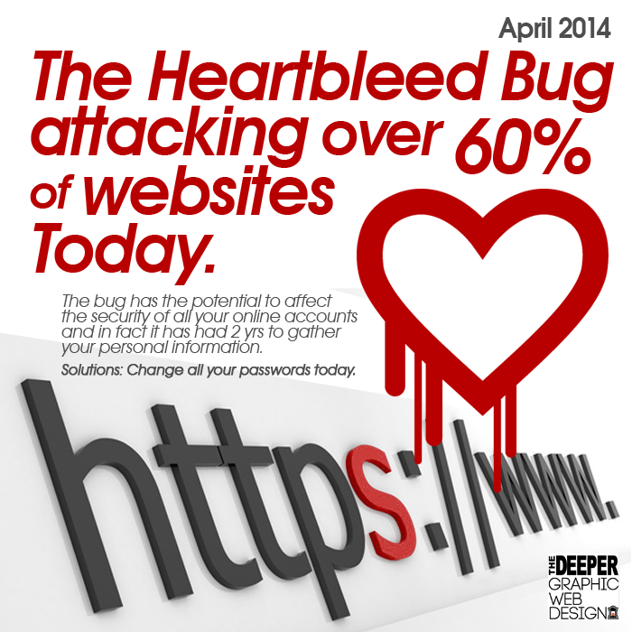 heart-bleed-bug-website-security-https-password